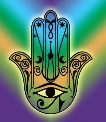 Hand, Heart, & Eye