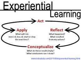 The Difference between Concept and Experience