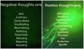 Positive Thinking for Realists