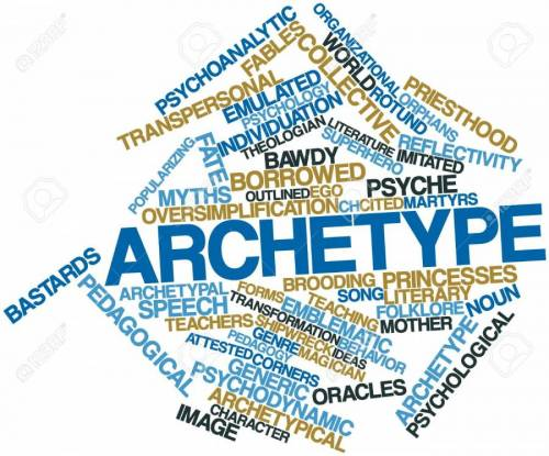b2ap3_thumbnail_17319646-Abstract-word-cloud-for-Archetype-with-related-tags-and-terms-Stock-Photo.jpg
