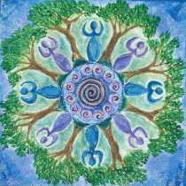 My Journey to the Goddess Deities