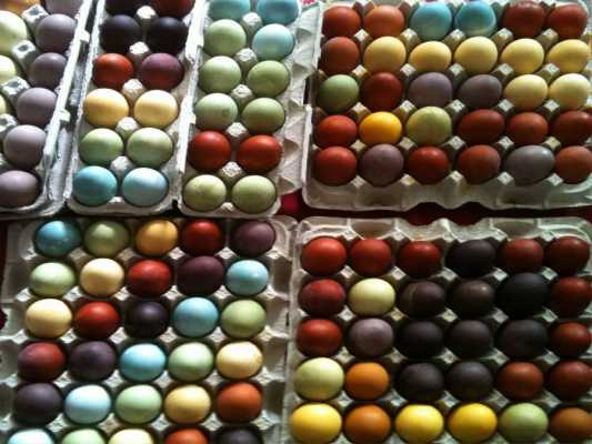 The Alchemy of Dyeing Eggs